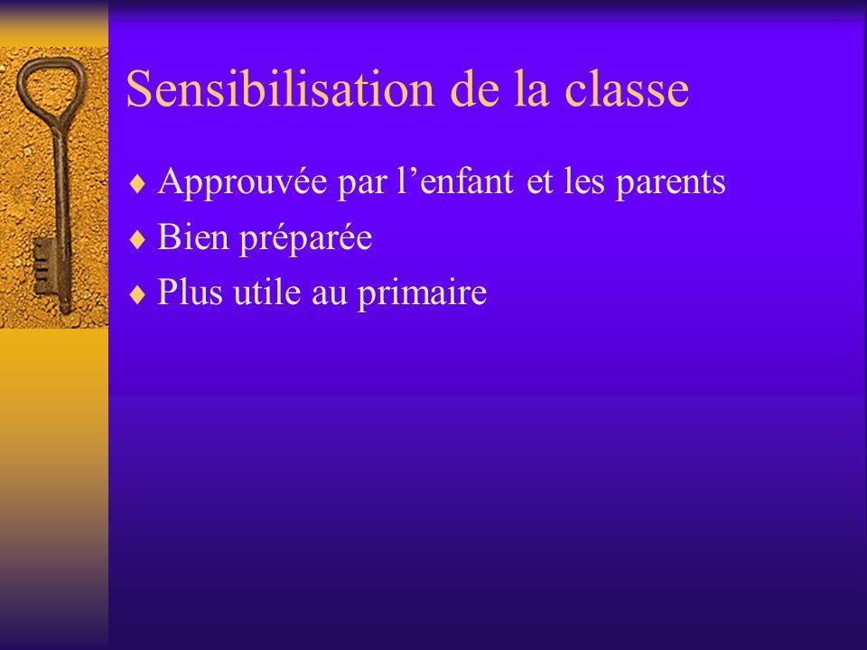 Sensibilisation de la classe Approuvée par lenfant et les parents Bien préparée Plus utile au primaire