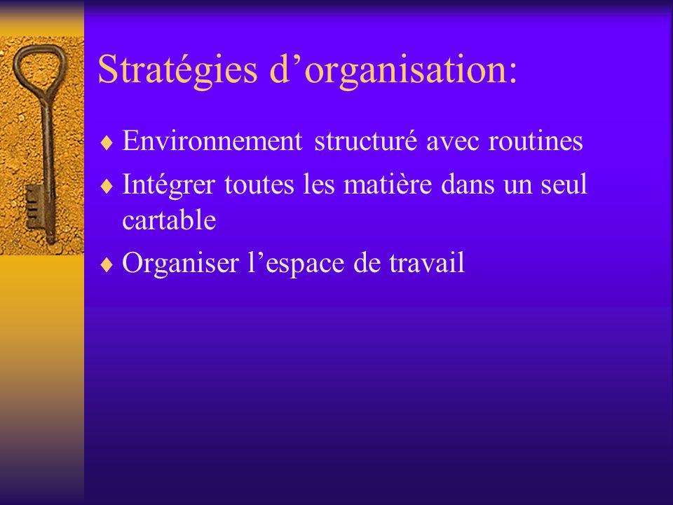 Stratégies dorganisation: Environnement structuré avec routines Intégrer toutes les matière dans un seul cartable Organiser lespace de travail
