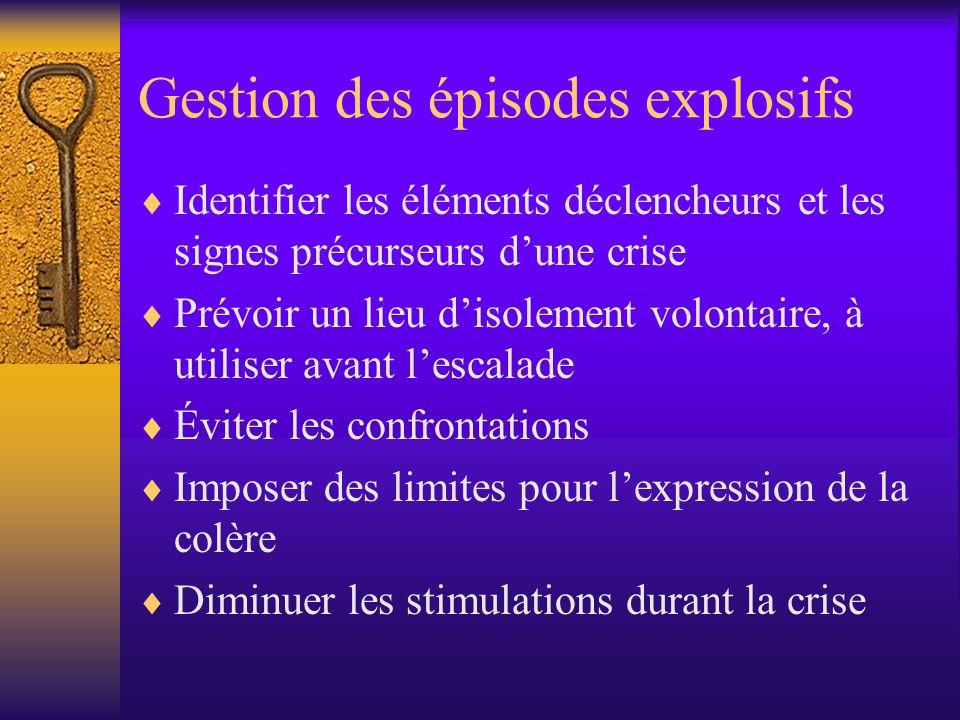 Gestion des épisodes explosifs Identifier les éléments déclencheurs et les signes précurseurs dune crise Prévoir un lieu disolement volontaire, à util