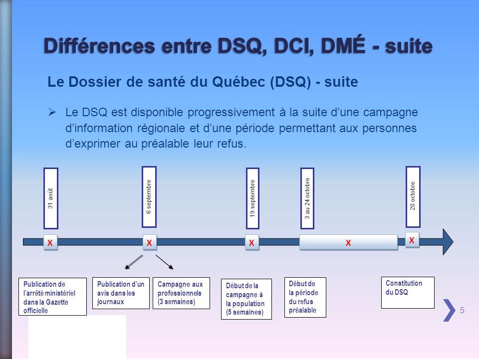 La consultation des renseignements de santé se fait par lintermédiaire des applications locales qui intègrent les données du DSQ (application des pharmacies communautaires, DME, DCI, SIGDU ou autres).