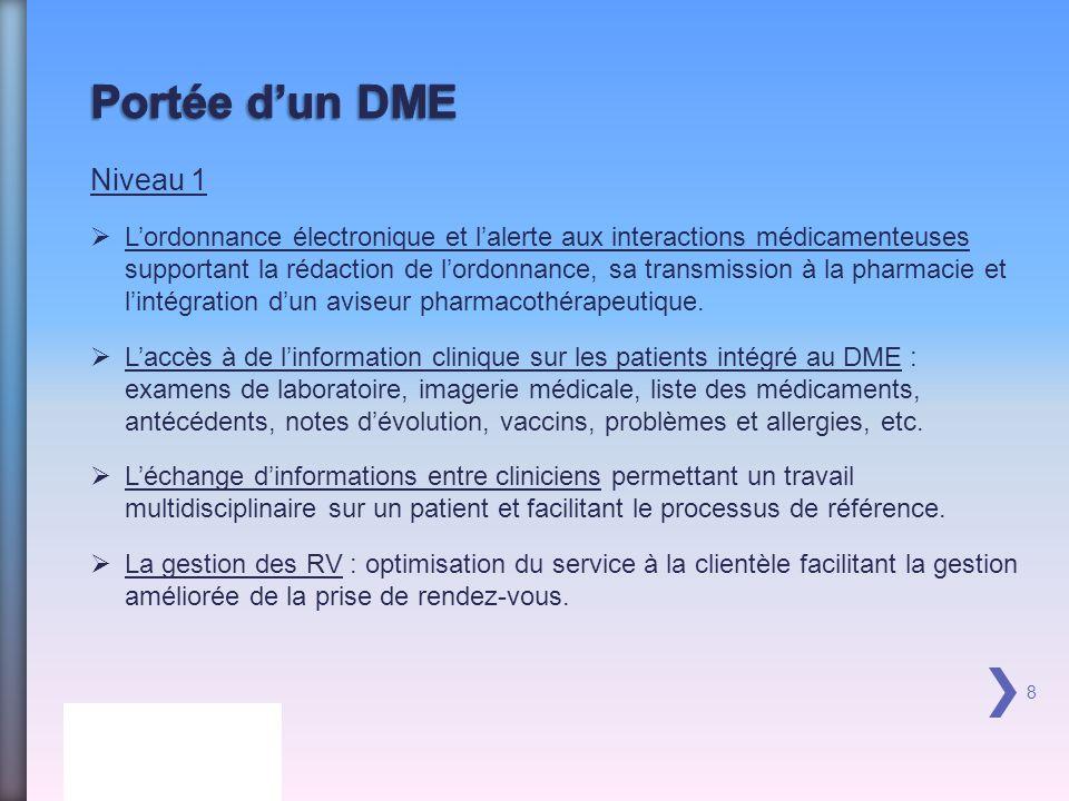 Niveau 2 La gestion des requêtes dexamens permettant la transmission et le suivi de demandes dexamens de laboratoire ou dimagerie médicale.