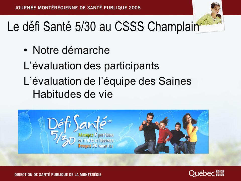 Le défi Santé 5/30 au CSSS Champlain Notre démarche Lévaluation des participants Lévaluation de léquipe des Saines Habitudes de vie