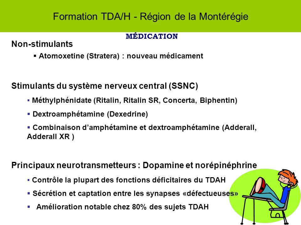 Formation TDA/H - Région de la Montérégie MÉDICATION Non-stimulants Atomoxetine (Stratera) : nouveau médicament Stimulants du système nerveux central (SSNC) Méthylphénidate (Ritalin, Ritalin SR, Concerta, Biphentin) Dextroamphétamine (Dexedrine) Combinaison damphétamine et dextroamphétamine (Adderall, Adderall XR ) Principaux neurotransmetteurs : Dopamine et norépinéphrine Contrôle la plupart des fonctions déficitaires du TDAH Sécrétion et captation entre les synapses «défectueuses» Amélioration notable chez 80% des sujets TDAH