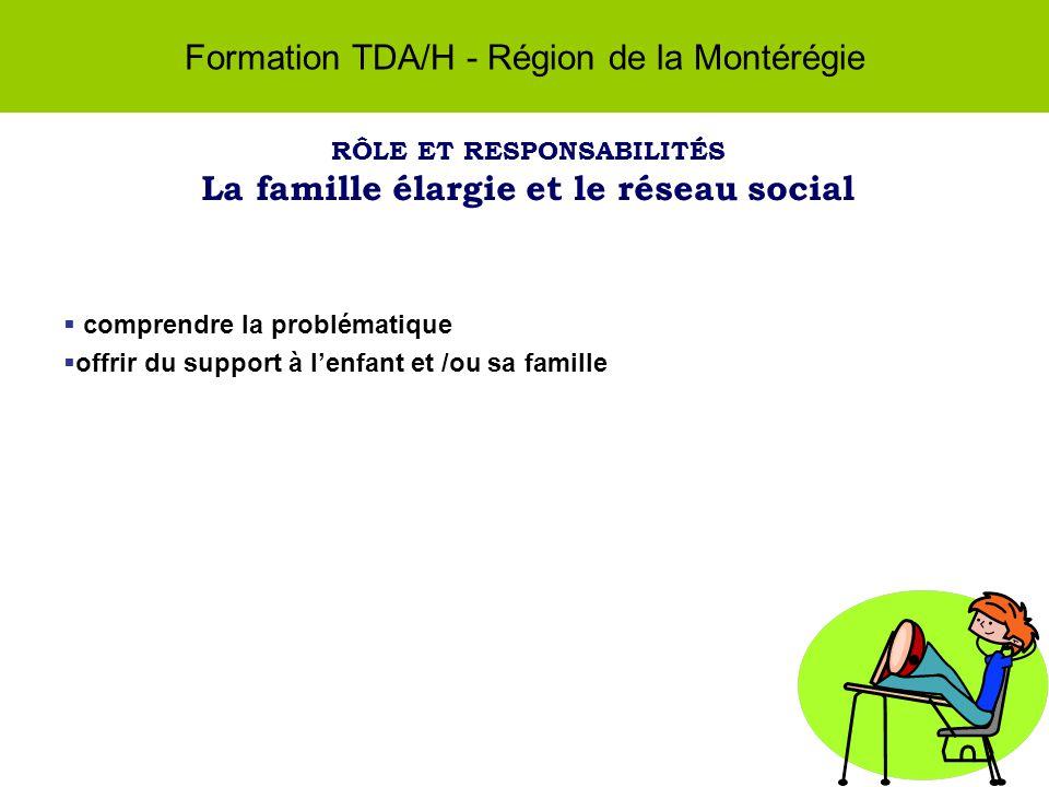 Formation TDA/H - Région de la Montérégie RÔLE ET RESPONSABILITÉS La famille élargie et le réseau social comprendre la problématique offrir du support à lenfant et /ou sa famille