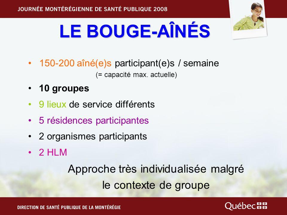 LE BOUGE-AÎNÉS 150-200 aîné(e)s participant(e)s / semaine (= capacité max.