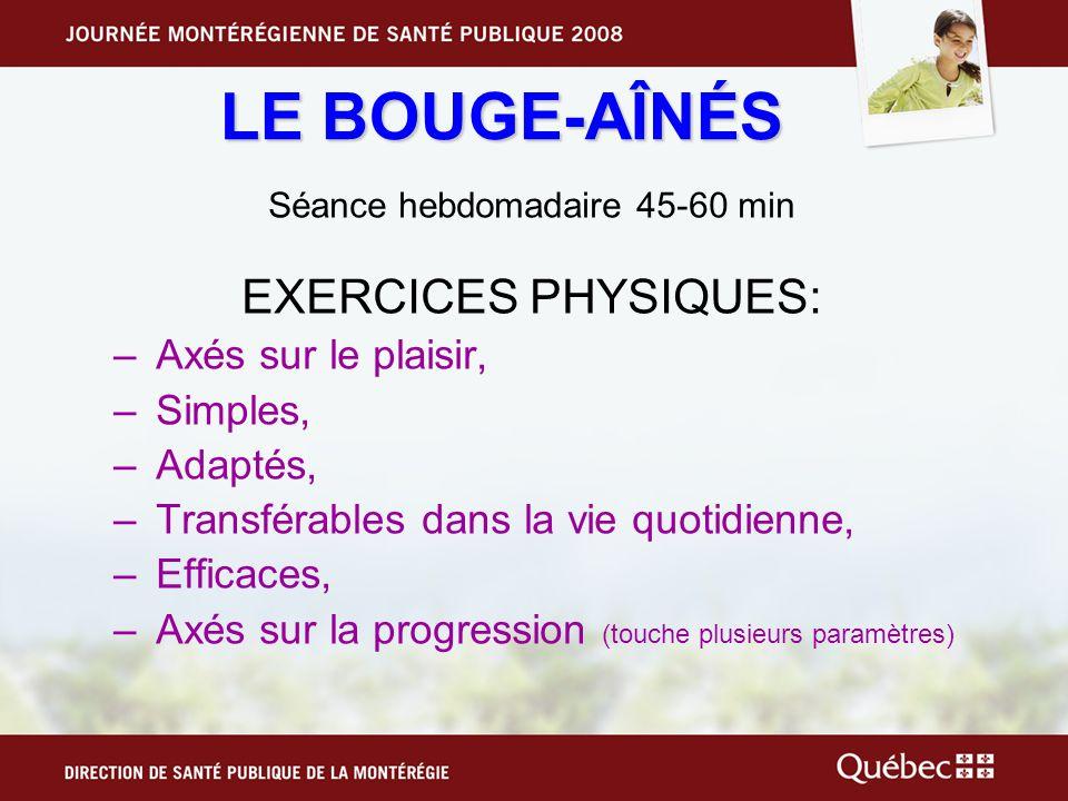 Séance hebdomadaire 45-60 min EXERCICES PHYSIQUES: –Axés sur le plaisir, –Simples, –Adaptés, –Transférables dans la vie quotidienne, –Efficaces, –Axés sur la progression (touche plusieurs paramètres)