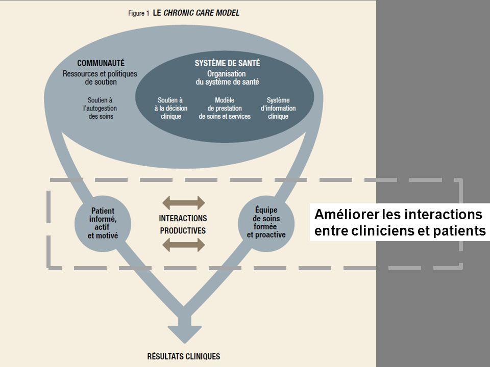 12 Améliorer les interactions entre cliniciens et patients
