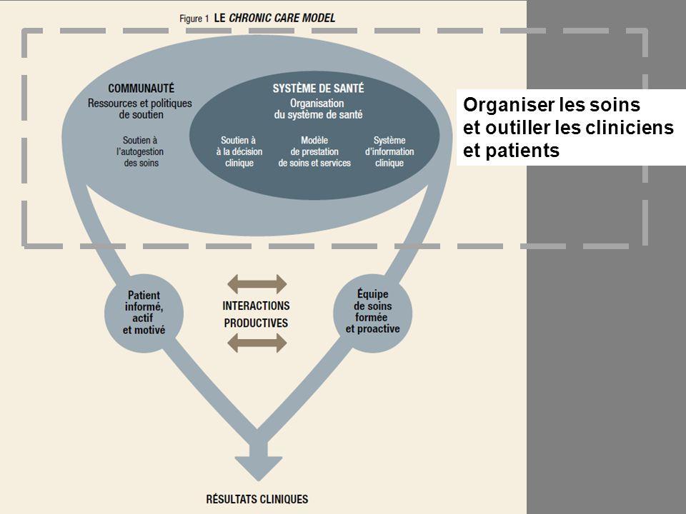 21 Organiser les soins et outiller les cliniciens et patients
