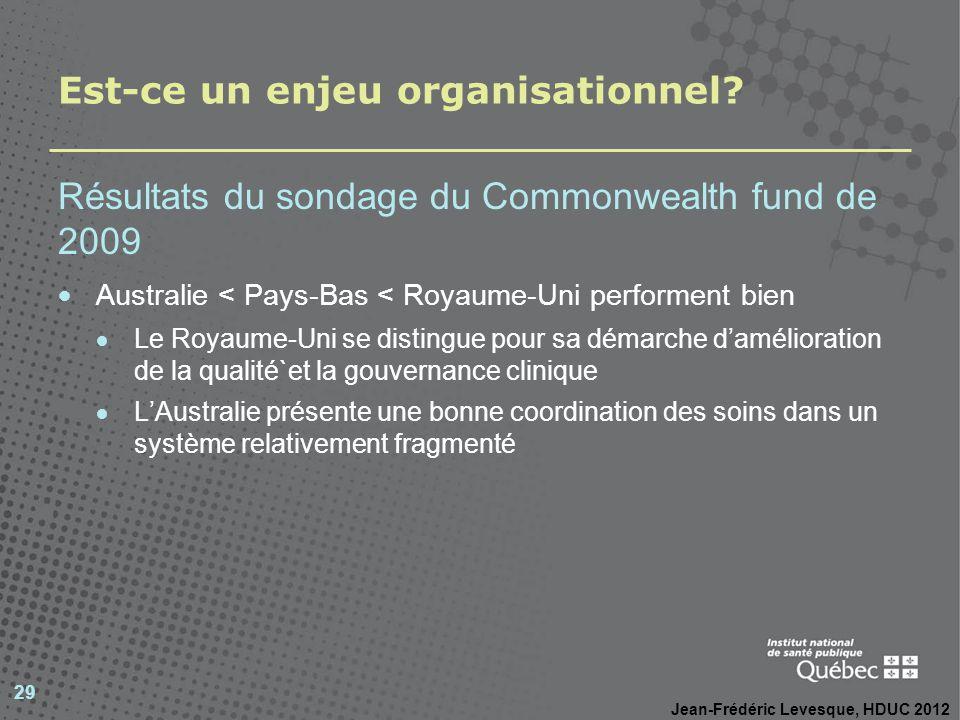 Est-ce un enjeu organisationnel? Résultats du sondage du Commonwealth fund de 2009 Australie < Pays-Bas < Royaume-Uni performent bien Le Royaume-Uni s