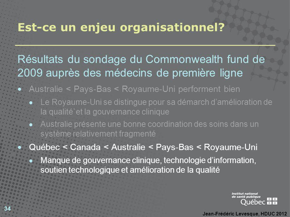 Est-ce un enjeu organisationnel? Résultats du sondage du Commonwealth fund de 2009 auprès des médecins de première ligne Australie < Pays-Bas < Royaum