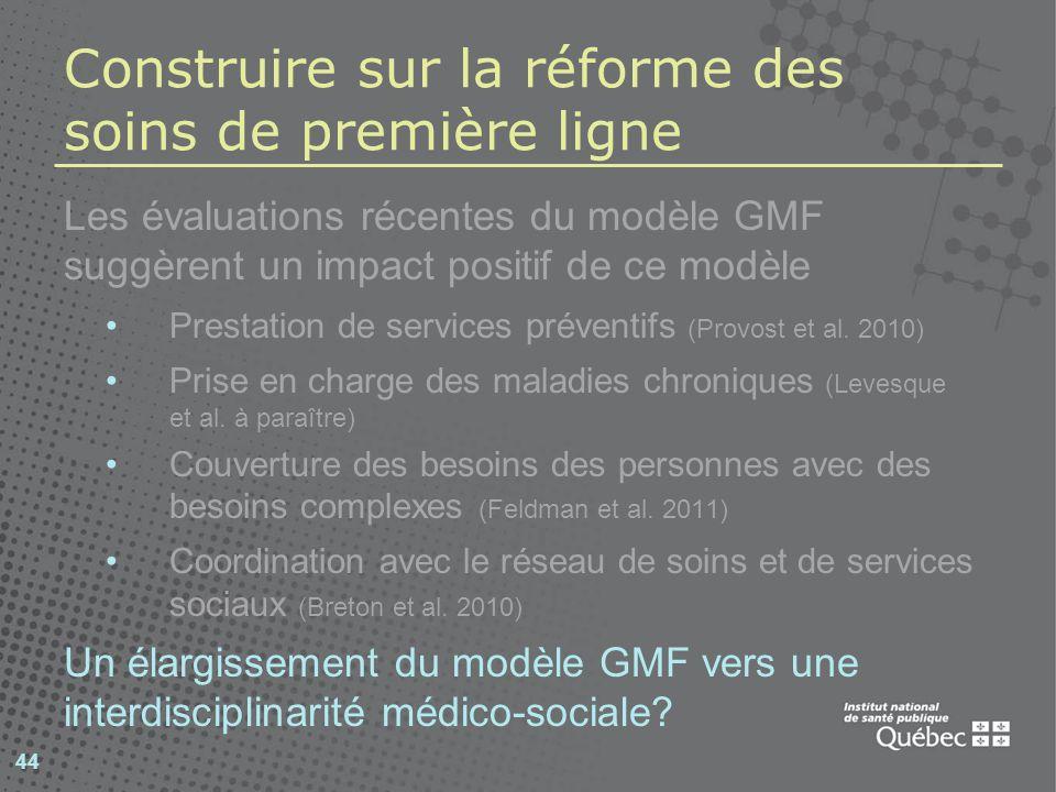 Construire sur la réforme des soins de première ligne Les évaluations récentes du modèle GMF suggèrent un impact positif de ce modèle Prestation de se