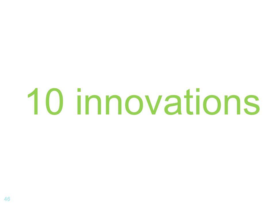 46 10 innovations