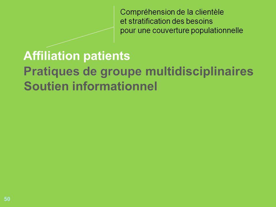50 Pratiques de groupePratiques de groupe multidisciplinaires Soutien informationnel Affiliation patients Compréhension de la clientèle et stratification des besoins pour une couverture populationnelle