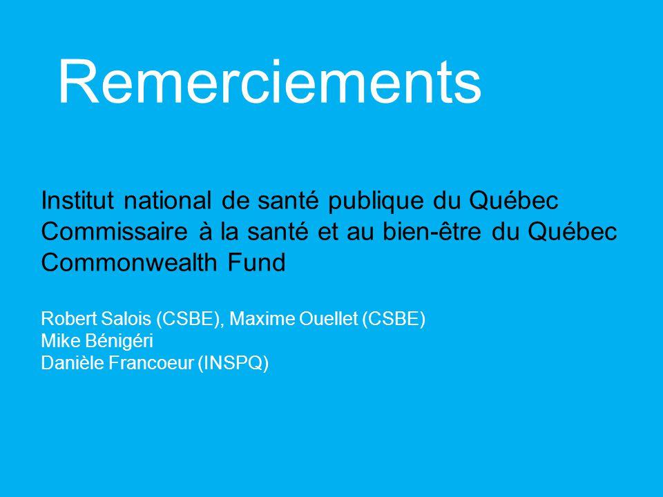 59 Remerciements Institut national de santé publique du Québec Commissaire à la santé et au bien-être du Québec Commonwealth Fund Robert Salois (CSBE), Maxime Ouellet (CSBE) Mike Bénigéri Danièle Francoeur (INSPQ)
