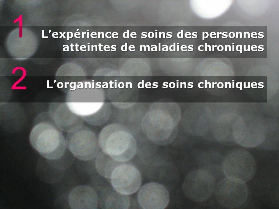 1 Lorganisation des soins chroniques 2