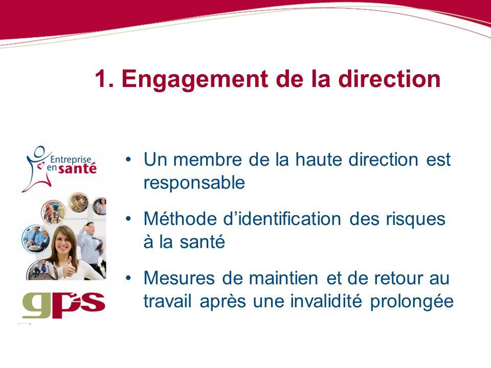 1. Engagement de la direction Un membre de la haute direction est responsable Méthode didentification des risques à la santé Mesures de maintien et de
