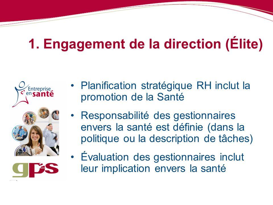 1. Engagement de la direction (Élite) Planification stratégique RH inclut la promotion de la Santé Responsabilité des gestionnaires envers la santé es