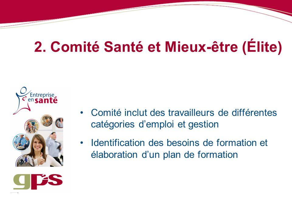 2. Comité Santé et Mieux-être (Élite) Comité inclut des travailleurs de différentes catégories demploi et gestion Identification des besoins de format