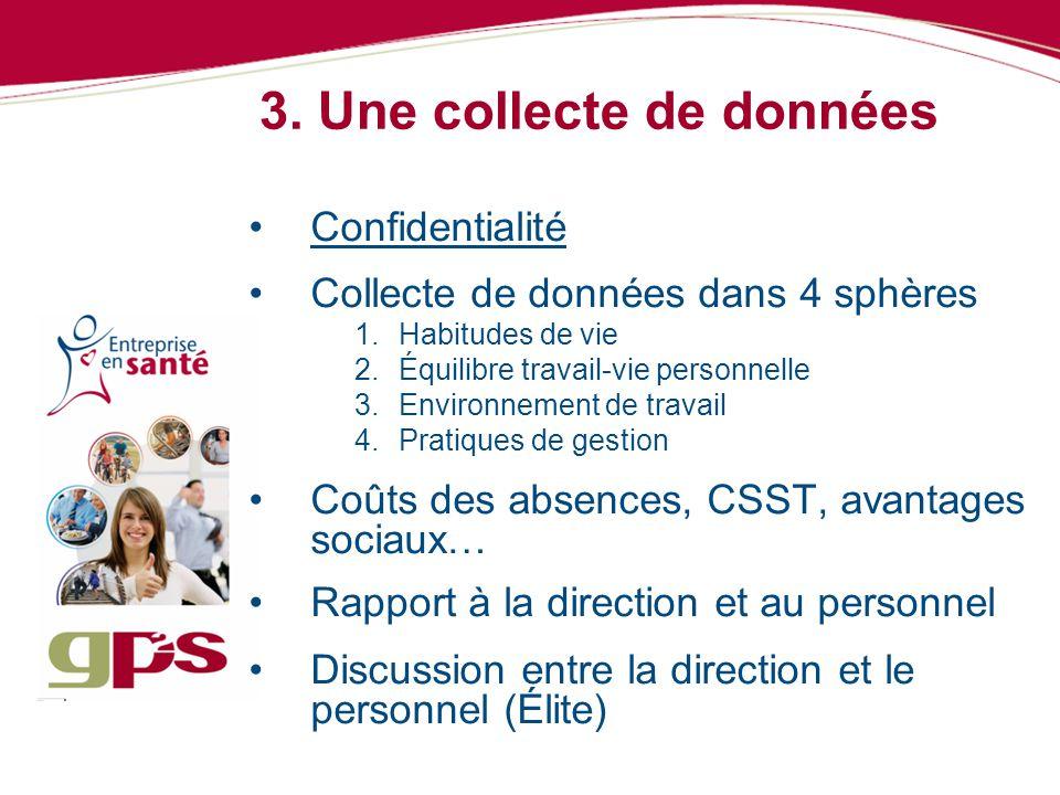 3. Une collecte de données Confidentialité Collecte de données dans 4 sphères 1.Habitudes de vie 2.Équilibre travail-vie personnelle 3.Environnement d