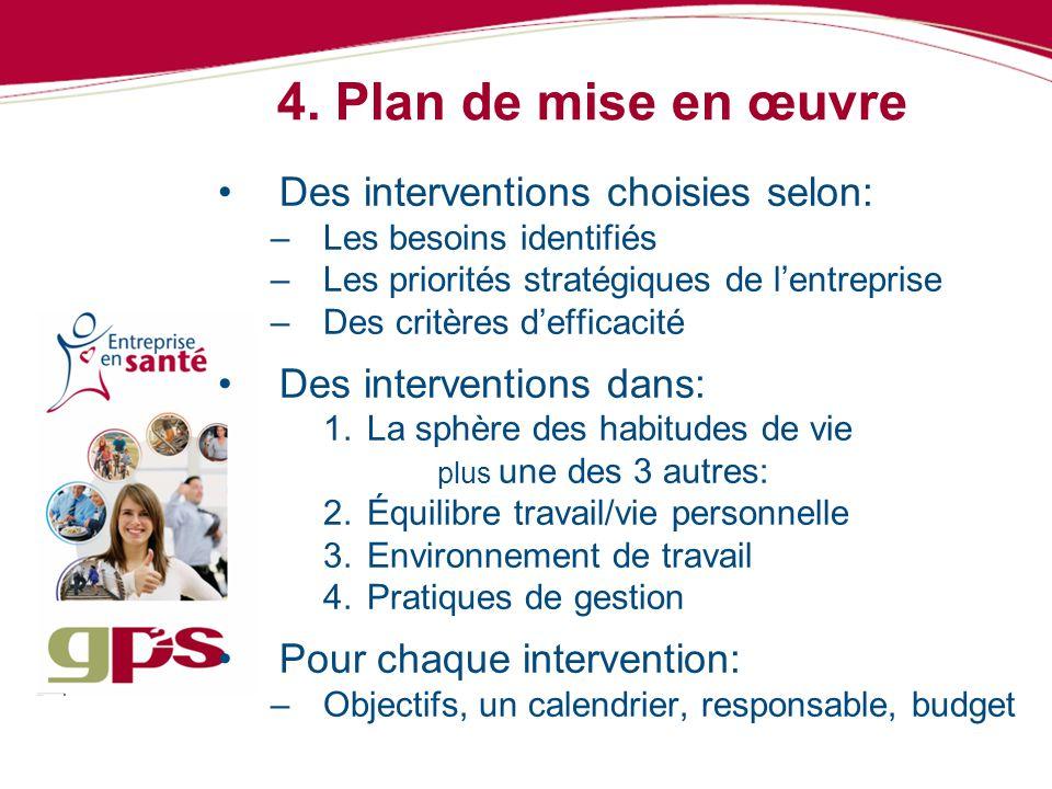 4. Plan de mise en œuvre Des interventions choisies selon: –Les besoins identifiés –Les priorités stratégiques de lentreprise –Des critères defficacit