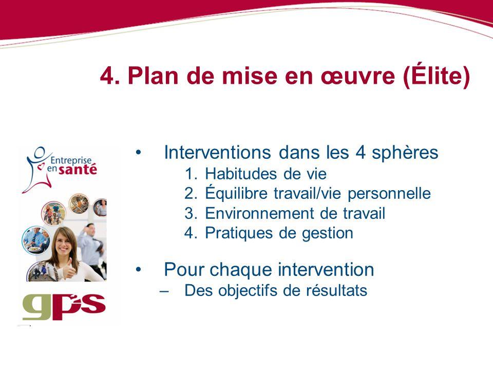 4. Plan de mise en œuvre (Élite) Interventions dans les 4 sphères 1.Habitudes de vie 2.Équilibre travail/vie personnelle 3.Environnement de travail 4.