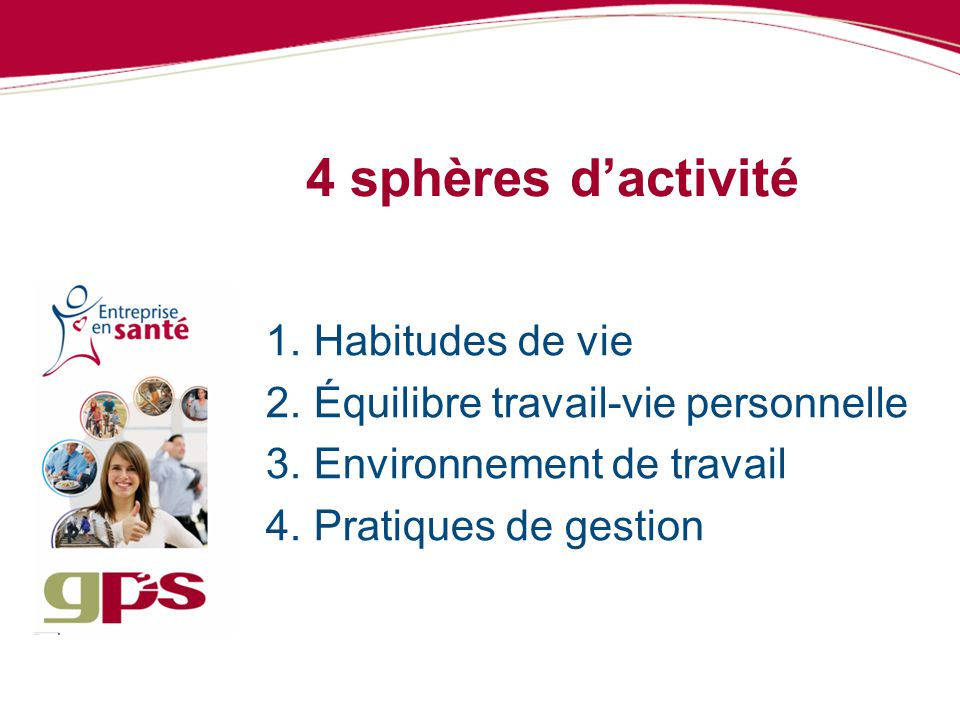 4 sphères dactivité 1.Habitudes de vie 2.Équilibre travail-vie personnelle 3.Environnement de travail 4.Pratiques de gestion