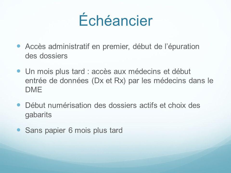 Échéancier Accès administratif en premier, début de lépuration des dossiers Un mois plus tard : accès aux médecins et début entrée de données (Dx et R