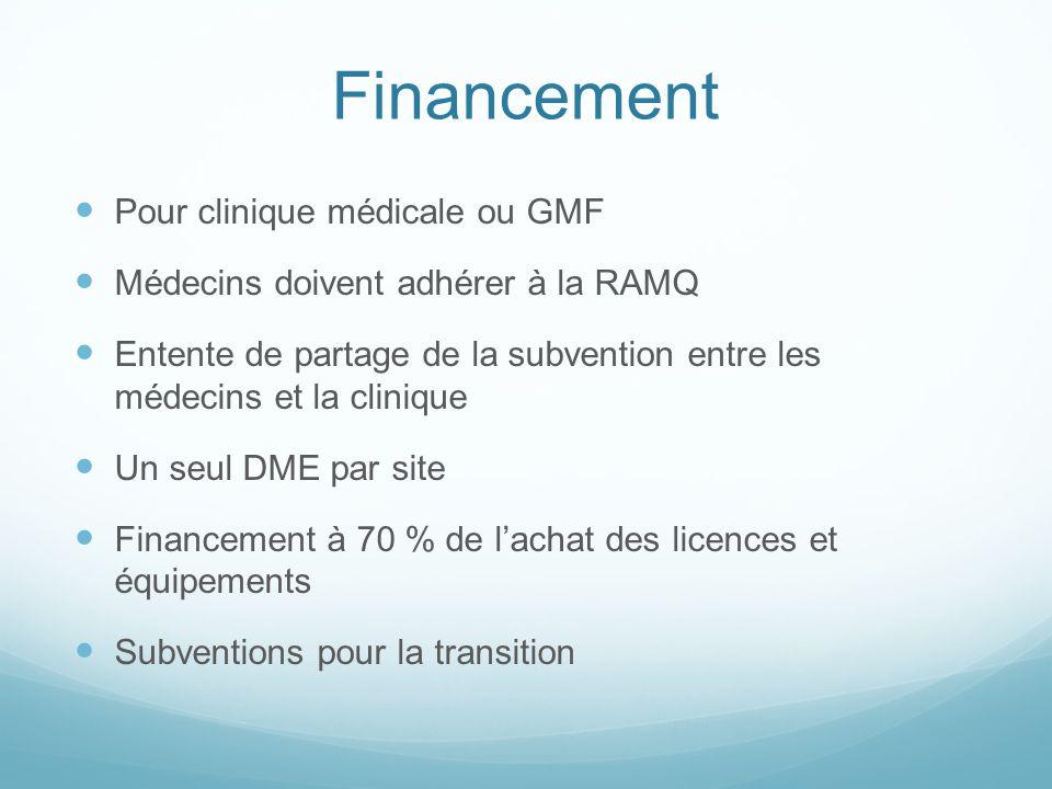 Financement Pour clinique médicale ou GMF Médecins doivent adhérer à la RAMQ Entente de partage de la subvention entre les médecins et la clinique Un