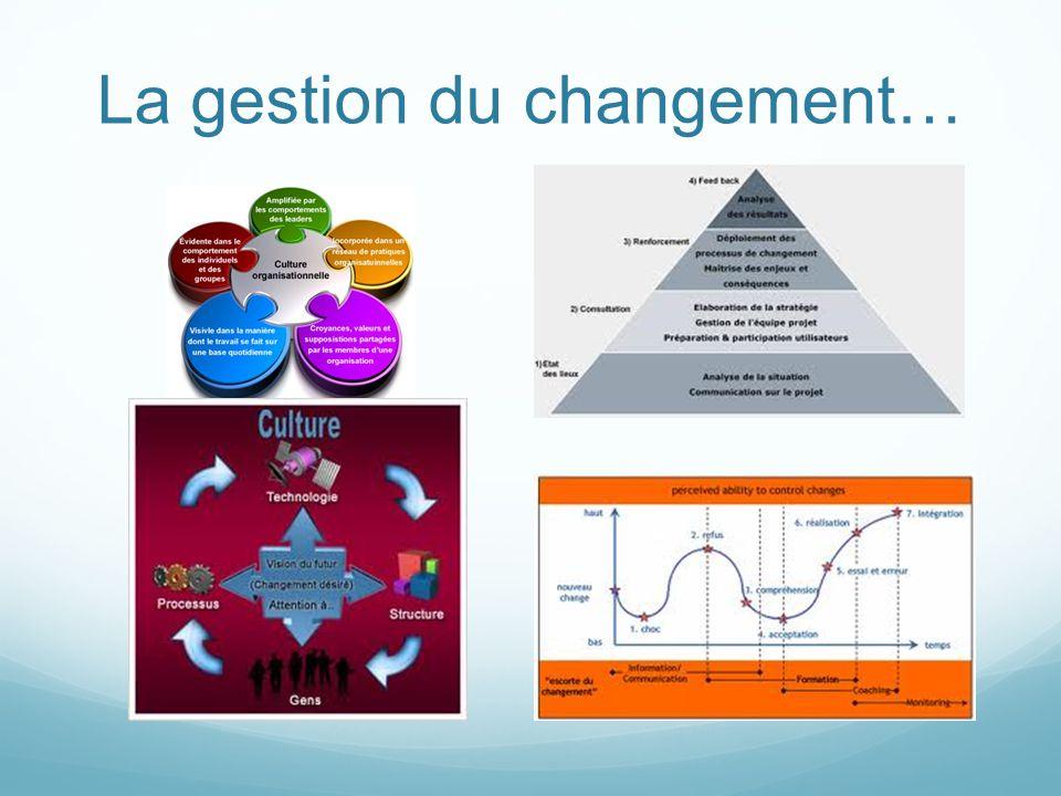 La gestion du changement…