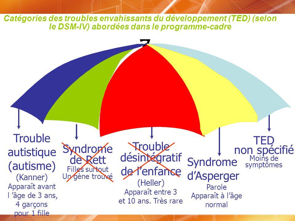 Catégories des troubles envahissants du développement (TED) (selon le DSM-IV) abordées dans le programme-cadre Trouble autistique (autisme) (Kanner) A