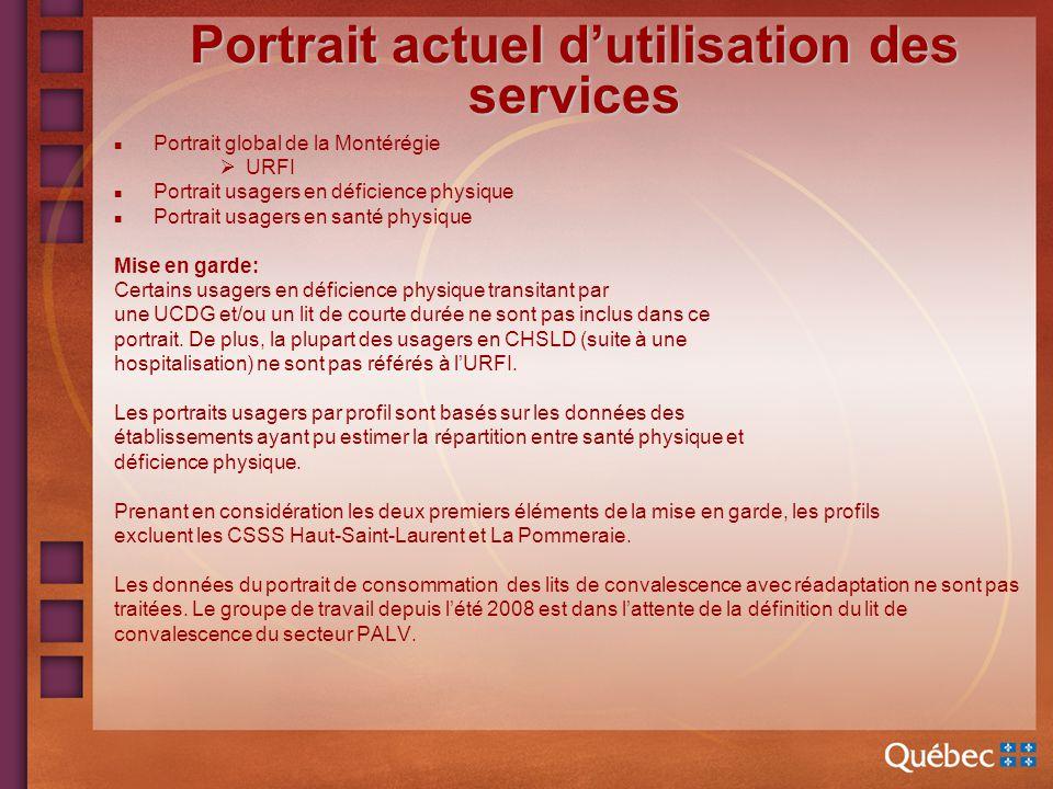 Portrait de la Montérégie (suite) Profil usagers SP