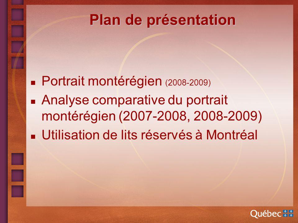 Plan de présentation n Portrait montérégien (2008-2009) n Analyse comparative du portrait montérégien (2007-2008, 2008-2009) n Utilisation de lits réservés à Montréal