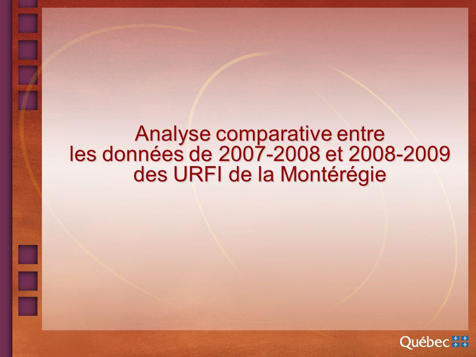 Analyse comparative entre les données de 2007-2008 et 2008-2009 des URFI de la Montérégie