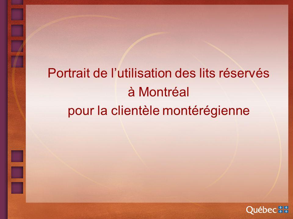 Portrait de lutilisation des lits réservés à Montréal pour la clientèle montérégienne