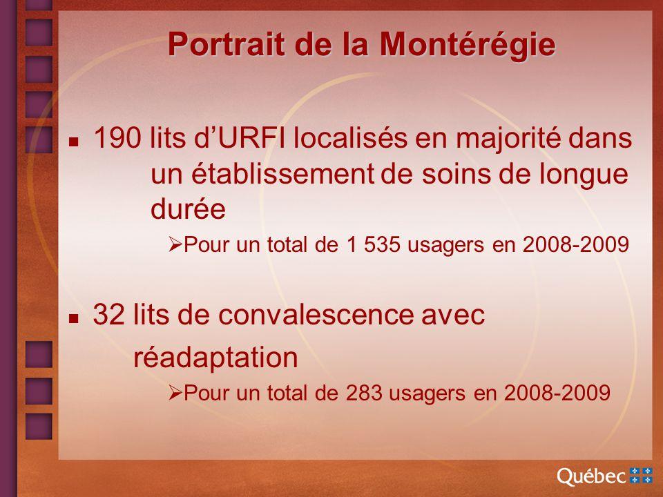 Portrait de la Montérégie n 190 lits dURFI localisés en majorité dans un établissement de soins de longue durée Pour un total de 1 535 usagers en 2008-2009 n 32 lits de convalescence avec réadaptation Pour un total de 283 usagers en 2008-2009