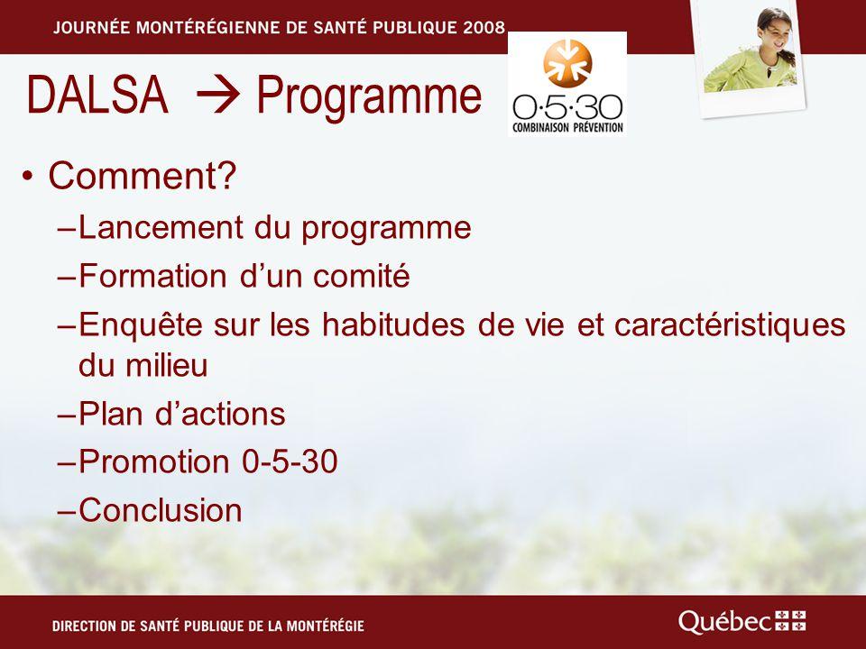 DALSA Programme Comment.