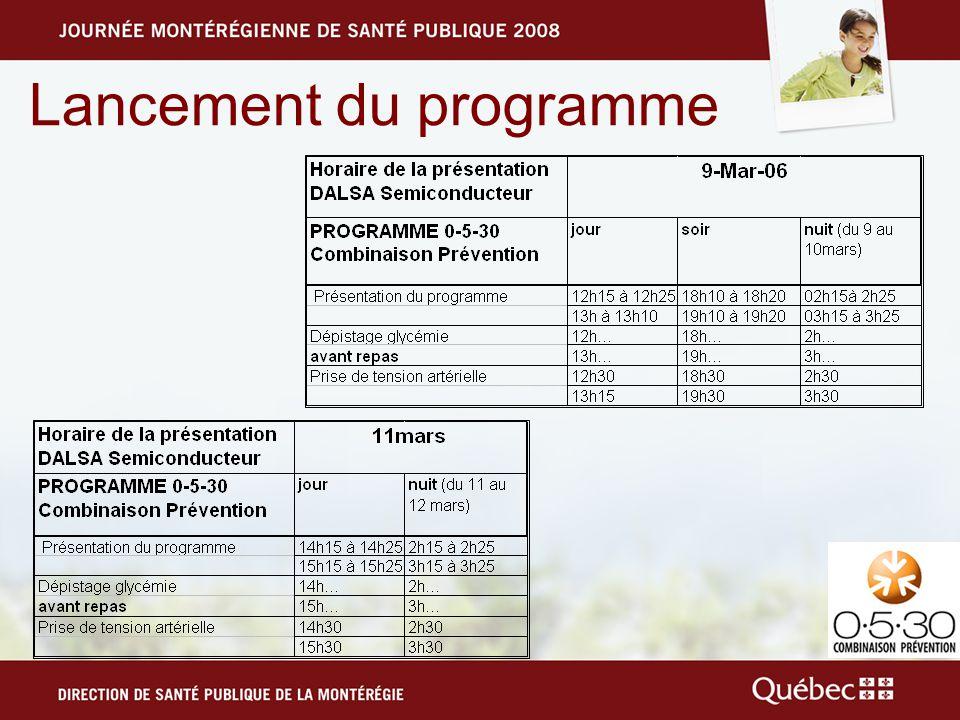 Lancement du programme