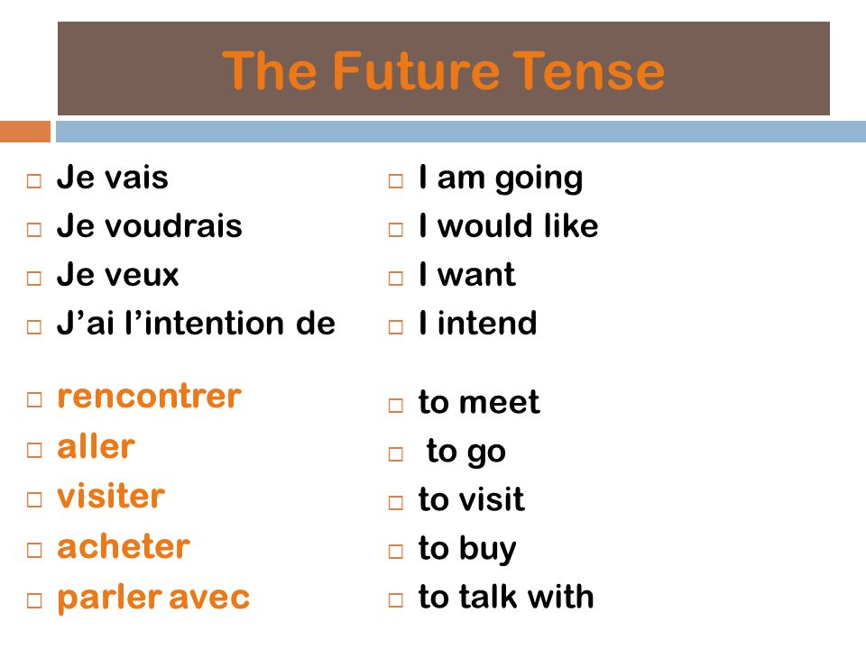 The Future Tense Je vais Je voudrais Je veux Jai lintention de rencontrer aller visiter acheter parler avec I am going I would like I want I intend to meet to go to visit to buy to talk with