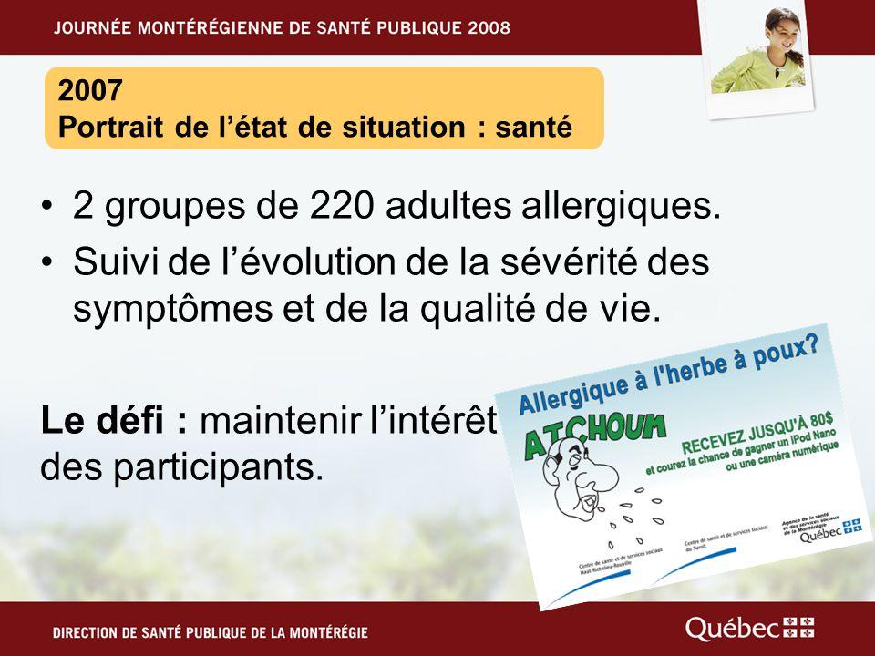 2 groupes de 220 adultes allergiques.