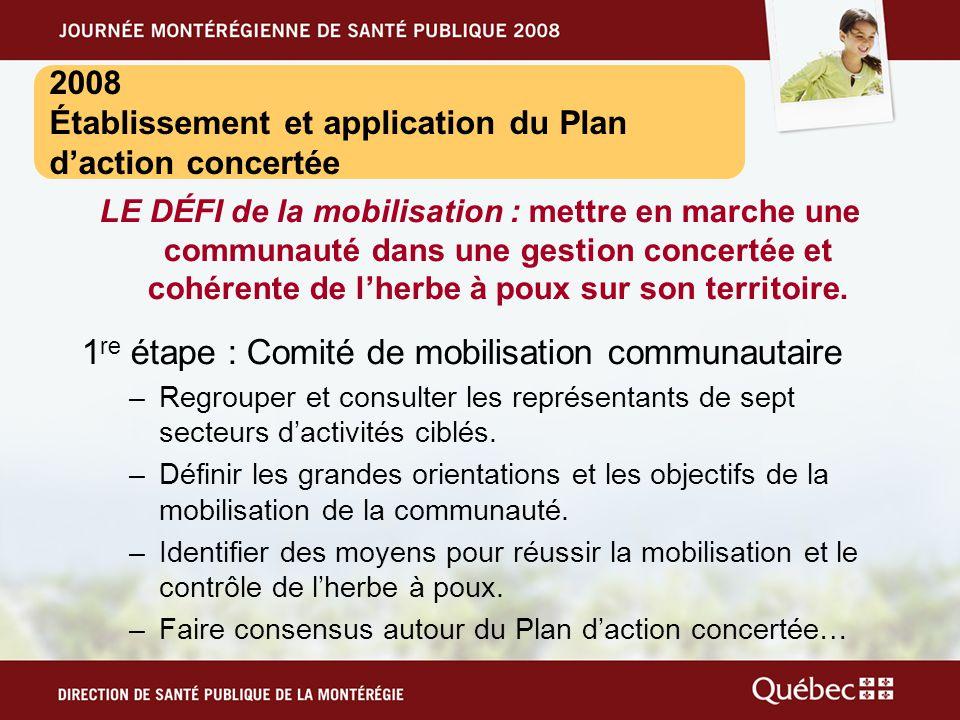 LE DÉFI de la mobilisation : mettre en marche une communauté dans une gestion concertée et cohérente de lherbe à poux sur son territoire.