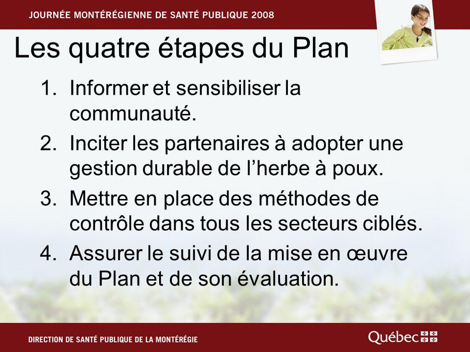 Les quatre étapes du Plan 1.Informer et sensibiliser la communauté.