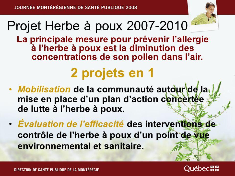 Ses objectifs : Déterminer si le projet entraînera une réduction des populations dherbe à poux et des concentrations de pollen de source locale sur le territoire à létude comparativement au territoire contrôle.