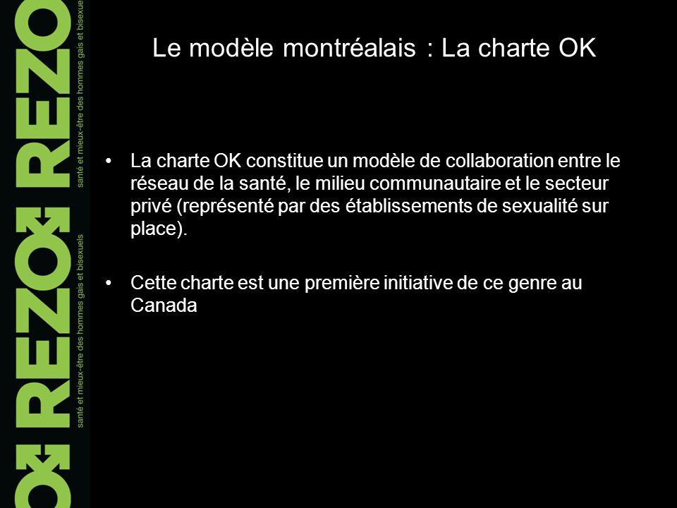 Le modèle montréalais : La charte OK La charte OK constitue un modèle de collaboration entre le réseau de la santé, le milieu communautaire et le secteur privé (représenté par des établissements de sexualité sur place).