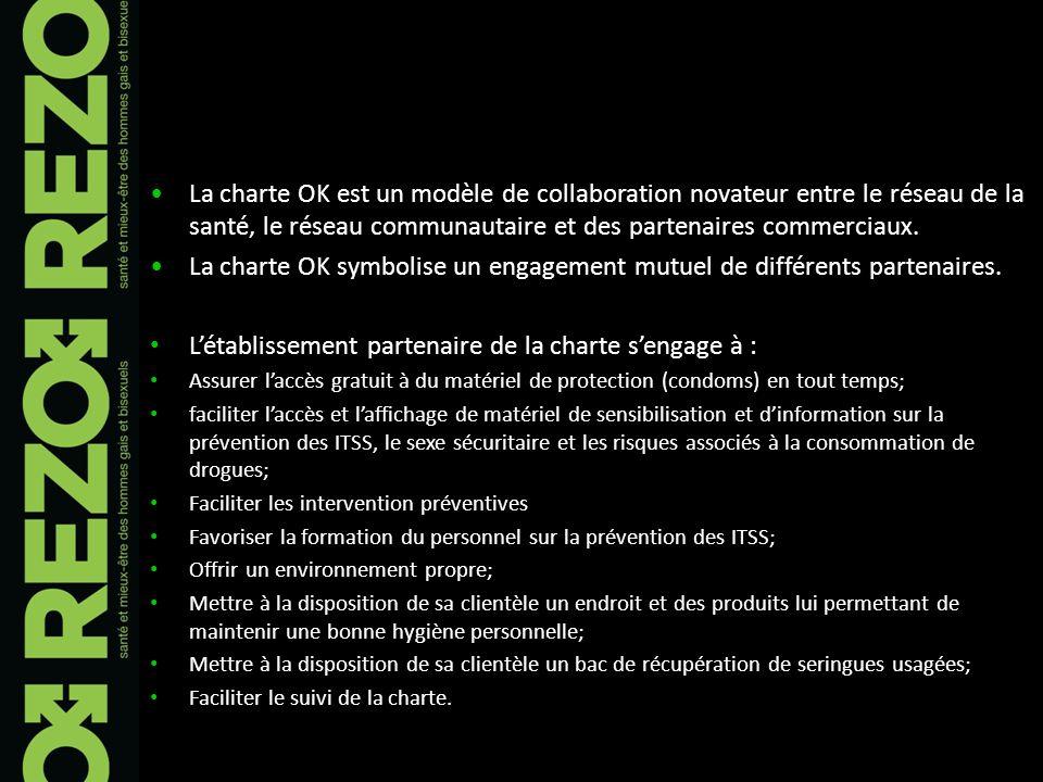 La charte OK est un modèle de collaboration novateur entre le réseau de la santé, le réseau communautaire et des partenaires commerciaux.
