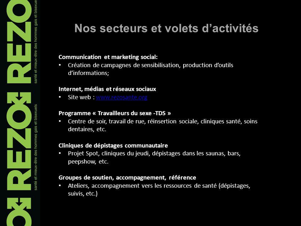 Le travail de proximité : Origine de nos actions Premières actions développées par lorganisme - Dans les bars (1991); - Dans les saunas (1992); - Dans les parcs /campings (1996); - Dans les sites de clavardages (2001); - Dans les Peepshows et bars de danseurs (2006); - Dans les médias et réseaux sociaux (2009)