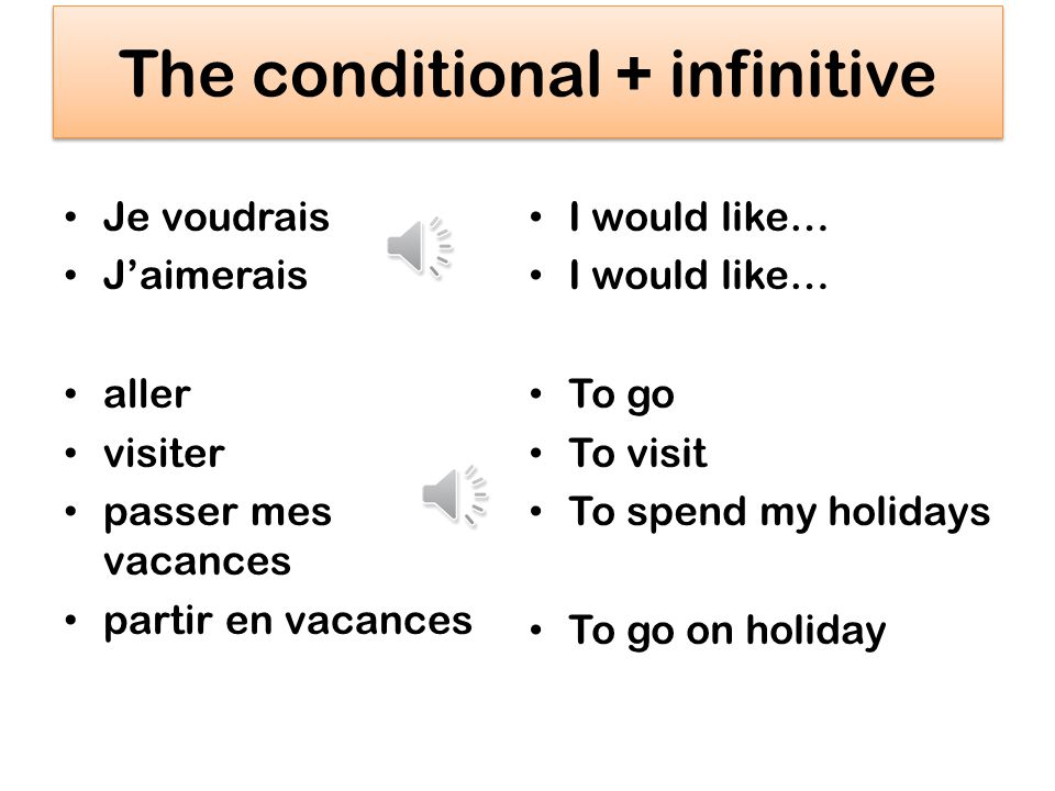 Key words Pour mes vacances idéales… À lavenir… Si cétait possible… Si je gagnais le loto… Si javais largent… Pour mes vacances idéales… À lavenir… Si cétait possible… Si je gagnais le loto… Si javais largent… For my ideal holidays… In the future… If it was possible… If I won the lottery… If I had the money… For my ideal holidays… In the future… If it was possible… If I won the lottery… If I had the money…