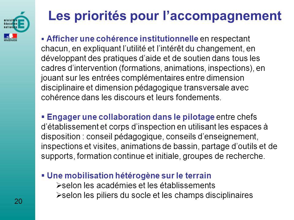 20 Les priorités pour laccompagnement Afficher une cohérence institutionnelle en respectant chacun, en expliquant lutilité et lintérêt du changement,
