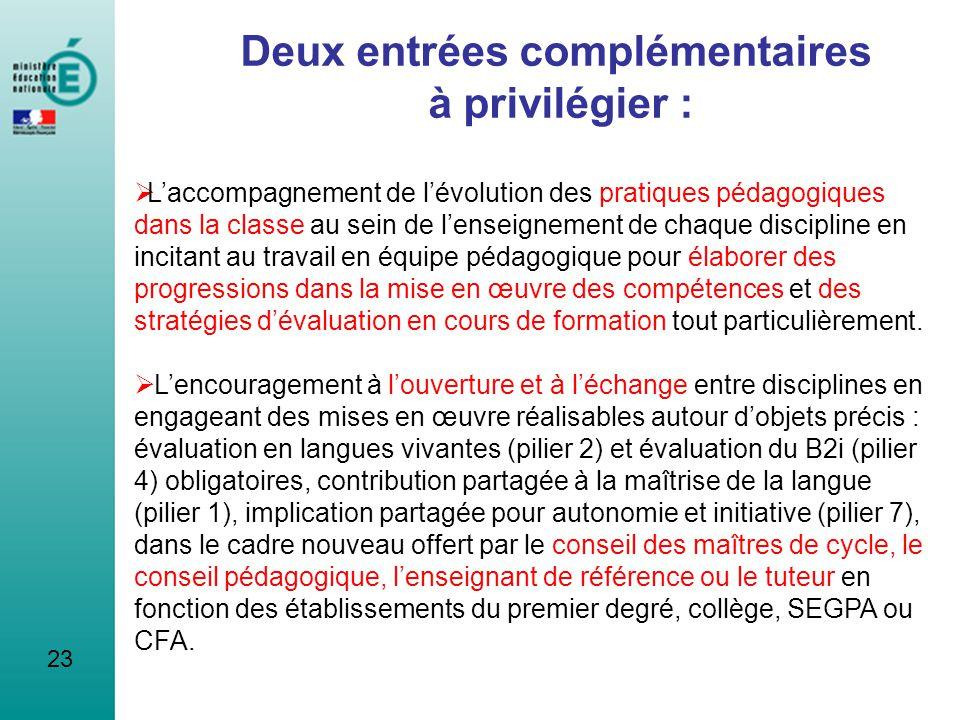 23 Deux entrées complémentaires à privilégier : Laccompagnement de lévolution des pratiques pédagogiques dans la classe au sein de lenseignement de ch