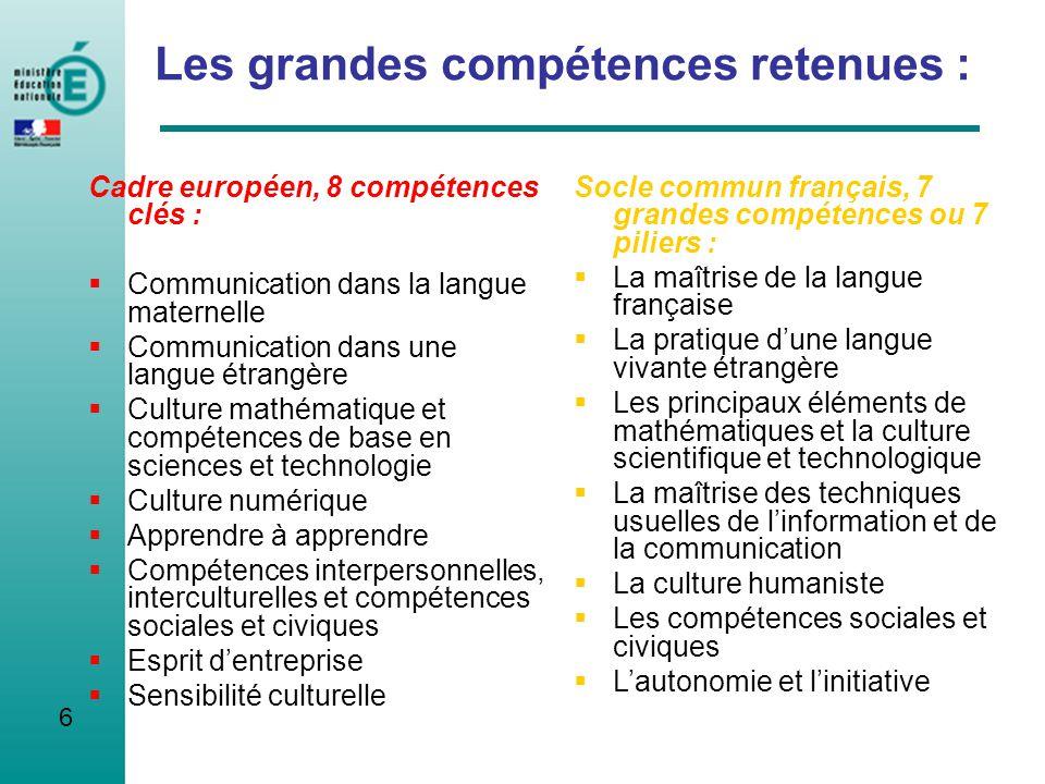 6 Les grandes compétences retenues : Cadre européen, 8 compétences clés : Communication dans la langue maternelle Communication dans une langue étrang