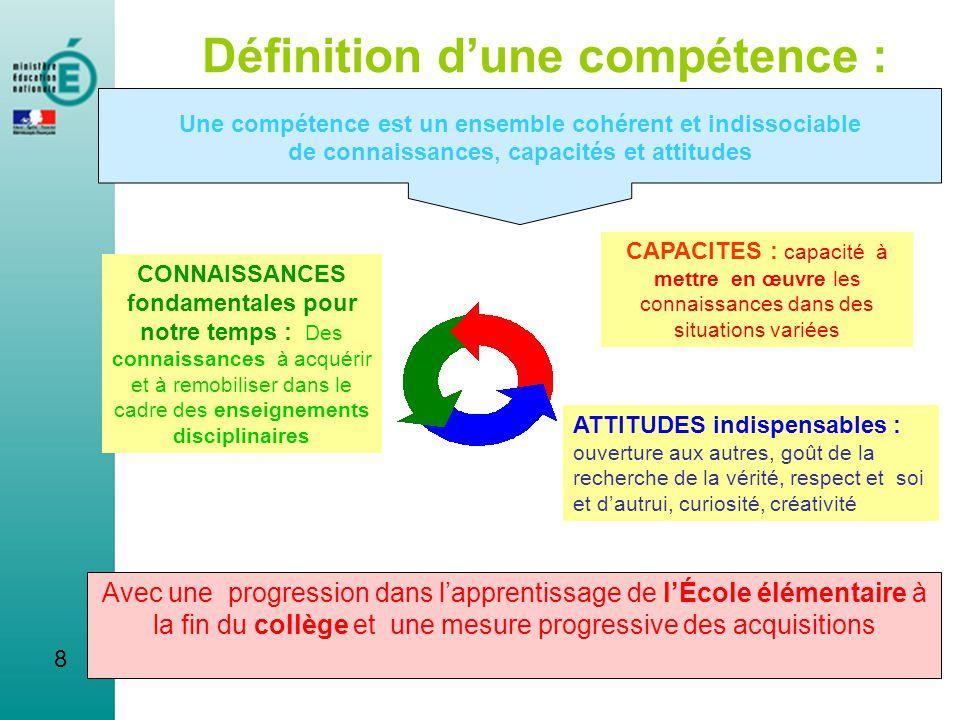 8 Définition dune compétence : Une compétence est un ensemble cohérent et indissociable de connaissances, capacités et attitudes CAPACITES : capacité
